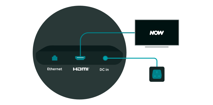 Plug your Smart Box into the HDMI port on your TV