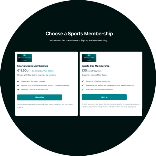 Select a Day or Month Membership